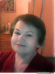 Профиль Алисия555-Светлана